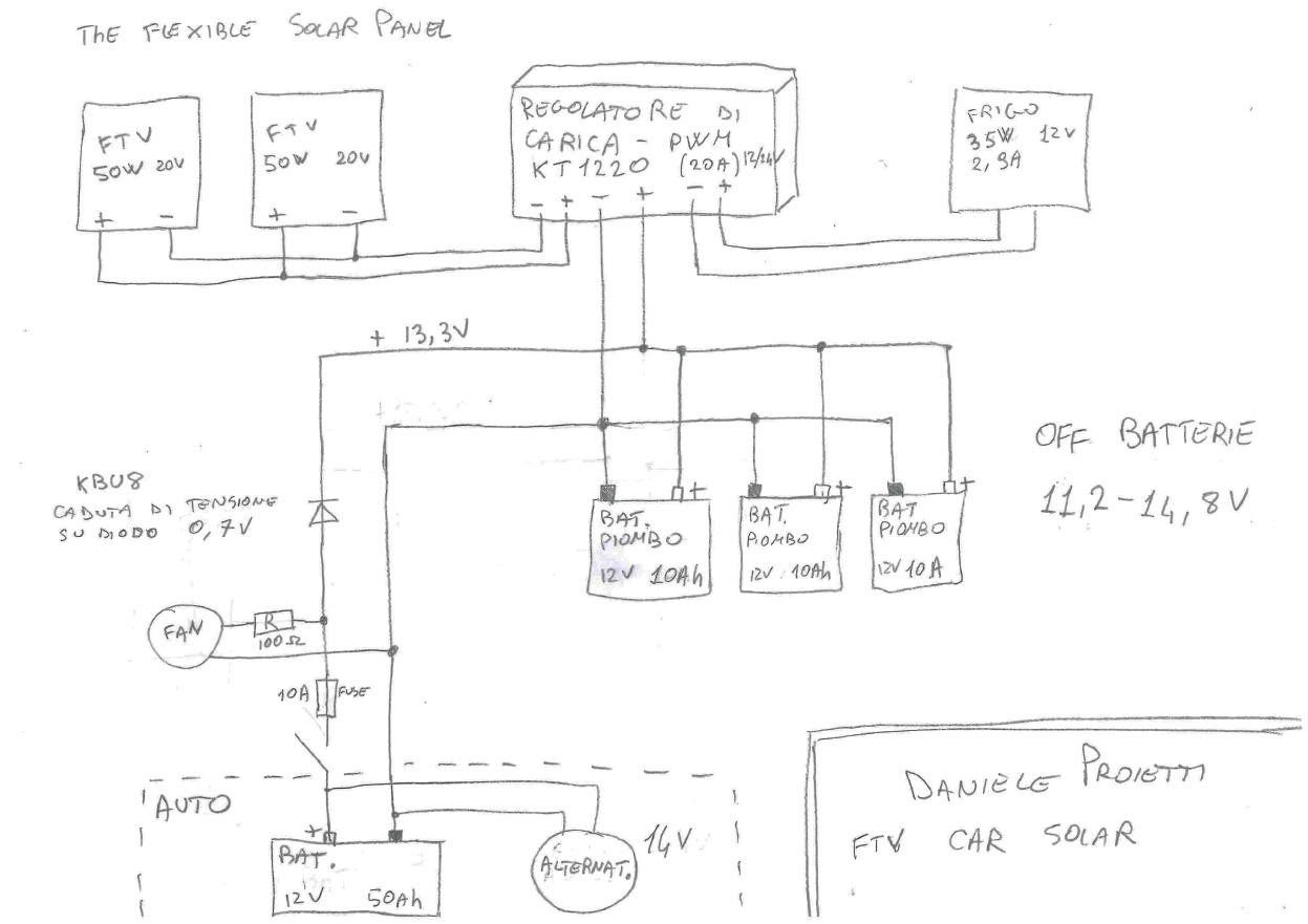 Schema Elettrico Auto : Impianto fotovoltaico sulla macchina daniele proietti